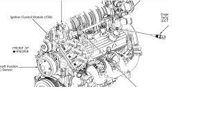 2005 buick lesabre engine diagram 1milioncars 2000 buick lesabre cooling