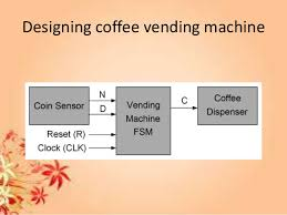 Vhdl Code For Vending Machine With State Diagram Fascinating Vending Machine