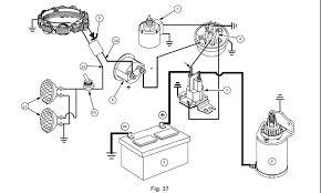 20 hp briggs wiring diagram free download wiring diagrams schematics briggs and stratton specs at Wiring Diagram For Ole 11hp Biggs Stratton