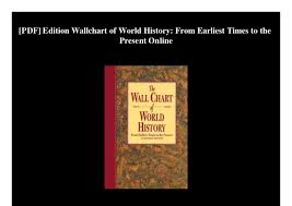 The Wall Chart Of World History Poster Pdf Edition Wallchart Of World History From Earliest Times