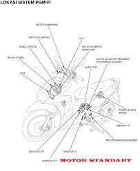 wiring diagram motor injeksi wiring image wiring motor standart diagram kelistrikan sistem pgm f1 motor standart on wiring diagram motor injeksi