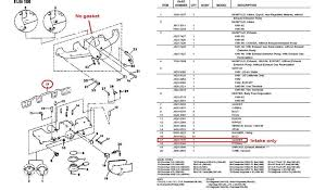 amc intake exhaust manifold gasket debate page  however if you have converted your 258 engine a 4 0 head then you would need a gasket as the factory exhaust manifold is a tube type and doesn t seal