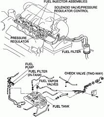 Car chevrolet truck silverado mfi ohv repair engines remove the pump relay under dashboard engine