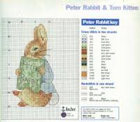 24 Best Beatrix Potter Images Beatrix Potter Cross Stitch