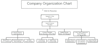 Construction Project Organization Chart Examples Bluedasher Co