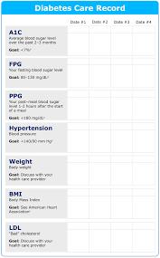 Chart To Record Blood Sugar Levels New Diabetes Tracking Chart Konoplja Co