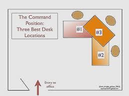 simple fengshui home office ideas. Feng Shui House Plans 50 Unique Bedroom Modern  Design Ideas Simple Fengshui Home Office Ideas