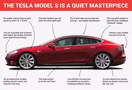 tesla electric car motor. 5. Make Better Use Of The Passenger Compartment. Its Asynchronous Squirrel-cage Motor Is Smaller And Does Not Occupy Same Space Or As Before. Tesla Electric Car