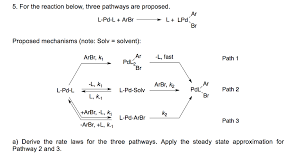 inorganic chemistry help i am studying for the fi com 5 for the reaction below three pathways are prop