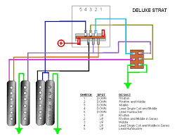 wiring diagram 5 way switch telecaster with strat 3 pickup Guitar Wiring Diagrams 3 Pickups wiring diagram 5 way switch craigs giutar tech resource guitar wiring diagrams 3 pickups 1 volume 1 tone
