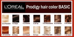 Loreal Hair Dye Chart Loreal Hair Color Chart 2016