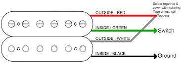 humbucker wiring diagram guitar wiring diagrams seymour duncan 3 Single Humbucker Wiring humbucker wiring diagram ourside red inside green outside white inside black guitar wiring diagrams 2 pickups single humbucker wiring diagram