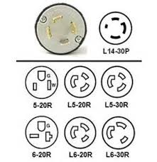 similiar nema 14 30 wiring diagram keywords nema l6 30 wiring diagram in addition leviton plug wiring diagram