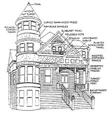images about Victorian homes built on Pinterest   Queen       images about Victorian homes built on Pinterest   Queen Anne  Queen Anne Houses and Victorian
