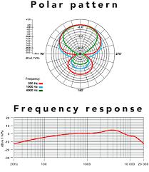 icom 4008m wiring diagram schematics and wiring diagrams ge dishwasher wiring diagram diagrams and schematics