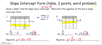 6 1 level b writing an equation in slope intercept form table points word problem