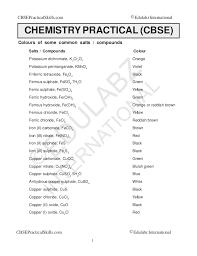 Salt Chart Chemistry Colours Of Some Common Salts Compounds