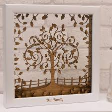 awesome picture frame family tree wall art decals and yasaman ramezani pics of trends wallpaper inspiration