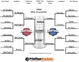 Hockey Playoff Standings Chart 1994 Nhl Playoff Bracket Stanley Cup Results