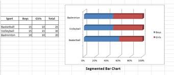 Bar Chart Bar Graph Examples Excel Steps Stacked