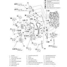 timing marks 2003 jeep liberty 3 7 jeru m house my timing marks 2003 jeep liberty 3 7 4 7 engine timing chain diagram • descargar