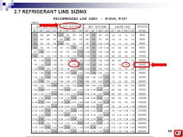Carrier Pipe Sizing Chart 79 Organized Refrigerant Velocity Chart