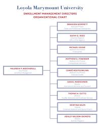 Los Angeles County Organizational Chart Organizational Chart Loyola Marymount University
