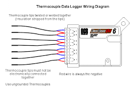 thermocouple wiring support acr systems data loggers and data thermocouple wiring