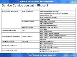 Sales Training Template It Service Catalog Process Management Templates And Examples