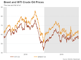 Live Charts Uk Brent Oil Opec Meeting Are Deeper Production Cuts On The Cards