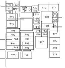 fiat doblo 2008 wiring diagram wiring diagram Fiat Punto Fuse Box Diagram fiat doblo wiring diagram fiat punto fuse box fiat punto fuse box diagram 2003