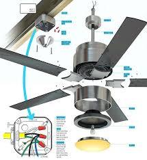 ceiling fan ground wire ceiling fan downrod ground wire rh yepi club wiring ceiling fan no ground three ground wires ceiling fan