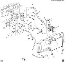 avalanche radio wiring diagram discover your wiring 2006 chevy trailblazer ac diagram