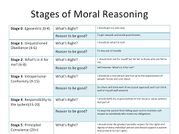 social and moral development  immature reasoning 17 stages of moral reasoningstage