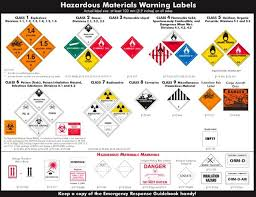 Dot Hazardous Materials Table Dot Hazardous Materials Table Fieldstation Co With Regard To Designs