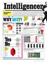 New York Magazine Design Design Raul Aguila New York Magazine Magazine Print