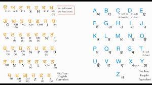 Phonics Sounds Chart In Hindi Punjabi English Alphabet Youtube