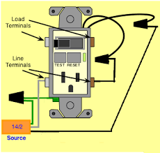 electrical how can i wire a gfci combo switch so that the switch combo switch gfci device wiring