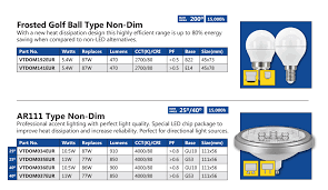 type of lighting. Venture Lighting Frost Golf Ball And AR111 Type LED Lamps Of