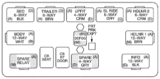 fuse box 2006 cadillac cts turn signal relay wiring diagram  at Fuse Box 2006 Cadillac Cts Turn Signal Relay