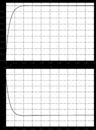 Дипломная работа Проектирование цифрового регулятора для  Рисунок 2 11 Структурная схема электропривода в дискретной форме