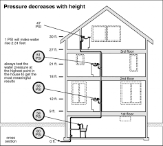 list of home inspection items home inspection checklist home inspection cincinnati ohio