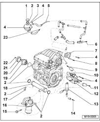 2001 vw jetta vr6 cooling system diagram 2001 fix a coolant leak i have a 2001 vw gti vr6 i had to fix a