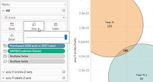 Tableau Venn Diagram How To Create A Venn Diagram In Tableau Software Actinvision Big