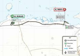 UAE Tour 2021: Alle Etappen mit Profil & Karte