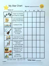 Color Behavior Chart For Kids Chartered Preschool Classroom Behavior Chart Ideas