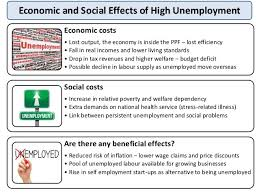 Unemployment Effects On The Economy As Macro Revision Unemployment