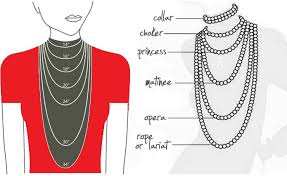 Choker Length Chart Necklace Length Guide Viya Crafts