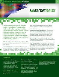 Market Delta Footprint Chart