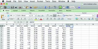 Downloadable Excel Spreadsheets Data Shown After Being Imported Into A Microsoft Excel Worksheet